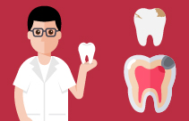 Caries Process and Prevention Strategies: Risk Assessment