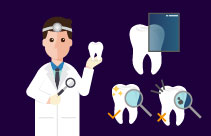 Caries Process and Prevention Strategies:  The Environment