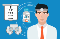 Medical Management of Glaucoma A-Z